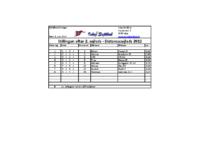 Resultat distancesejlads 08-06-2013