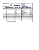 Resultat distancesejlads 2014 2 sejlads 14_06_2014